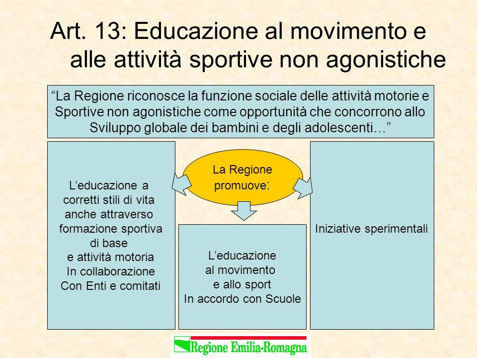 """Art. 13: Educazione al movimento e alle attività sportive non agonistiche """"La Regione riconosce la funzione sociale delle attività motorie e Sportive"""