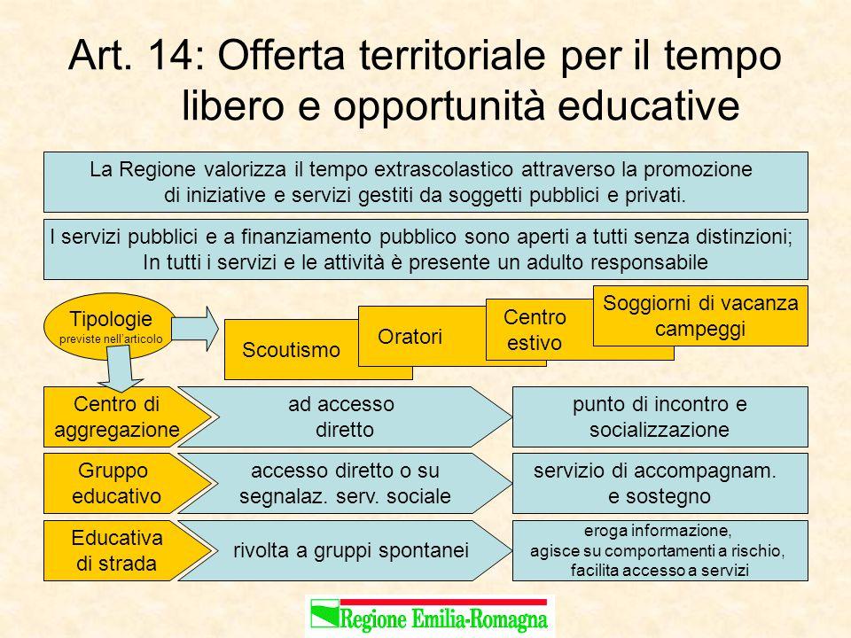 Art. 14: Offerta territoriale per il tempo libero e opportunità educative La Regione valorizza il tempo extrascolastico attraverso la promozione di in
