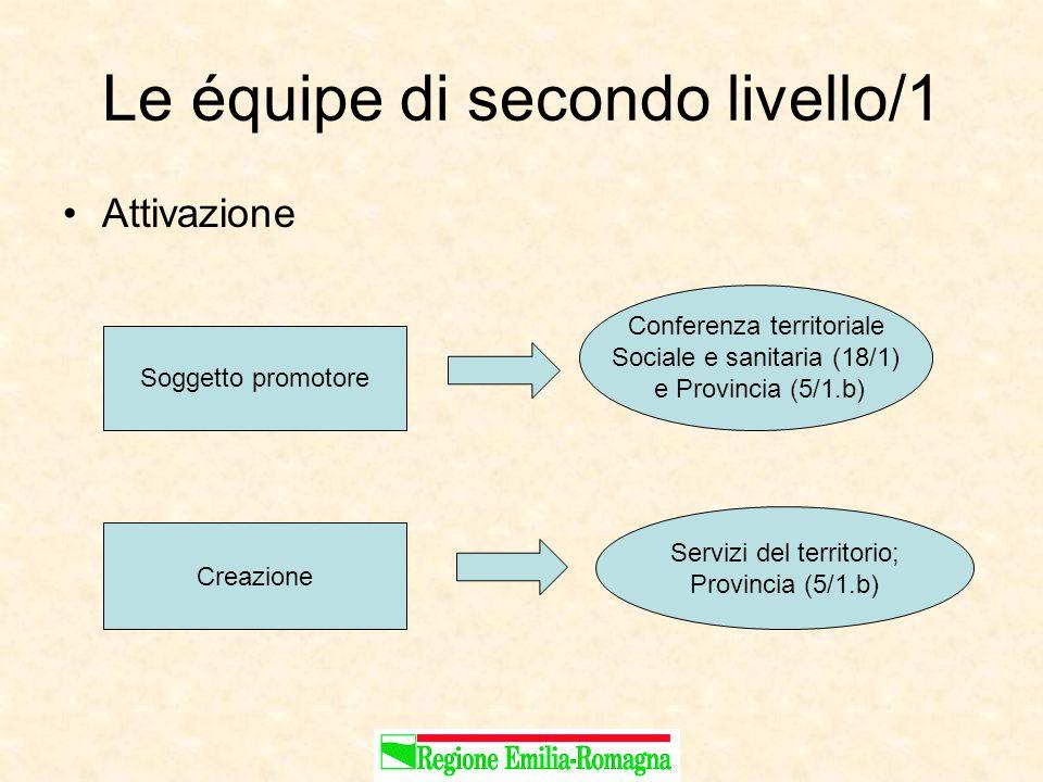 Le équipe di secondo livello/1 Attivazione Conferenza territoriale Sociale e sanitaria (18/1) e Provincia (5/1.b) Soggetto promotore Creazione Servizi del territorio; Provincia (5/1.b)