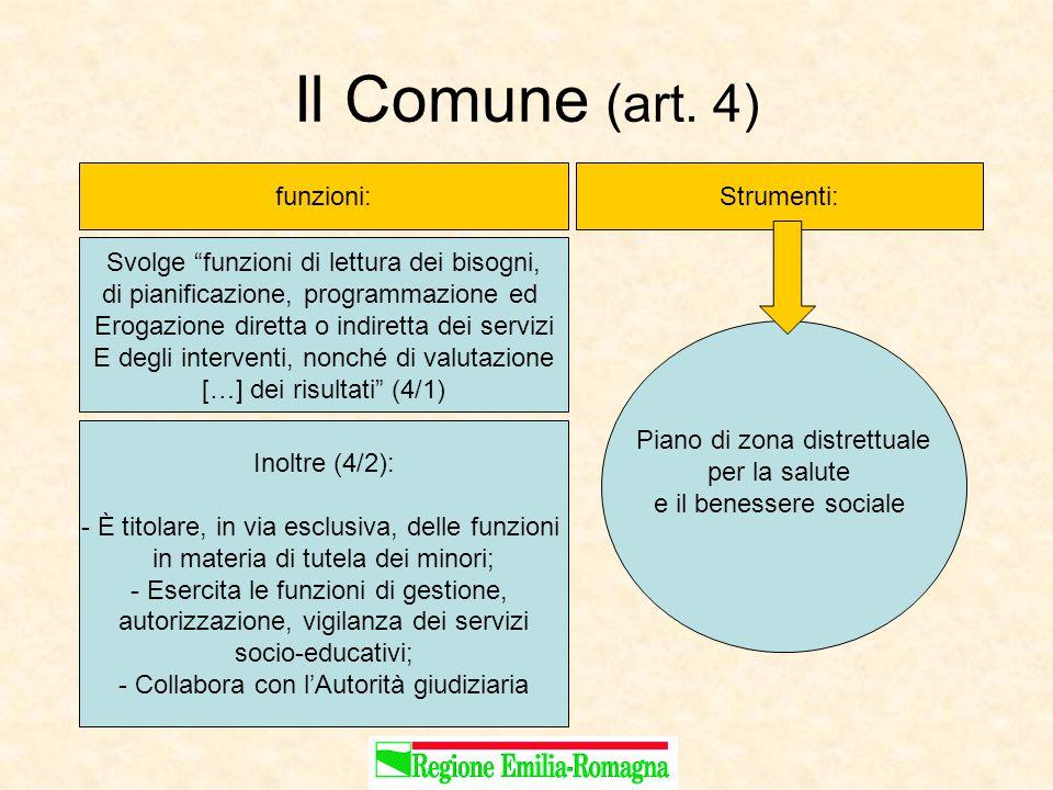 Il Comune (art.