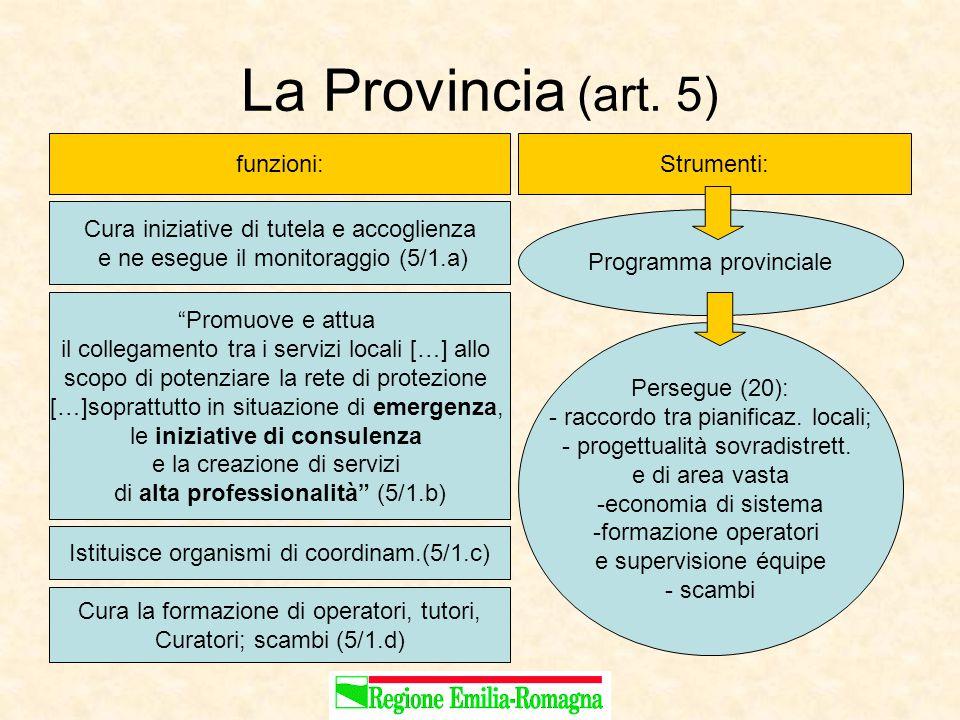 """La Provincia (art. 5) funzioni:Strumenti: Cura iniziative di tutela e accoglienza e ne esegue il monitoraggio (5/1.a) Programma provinciale """"Promuove"""
