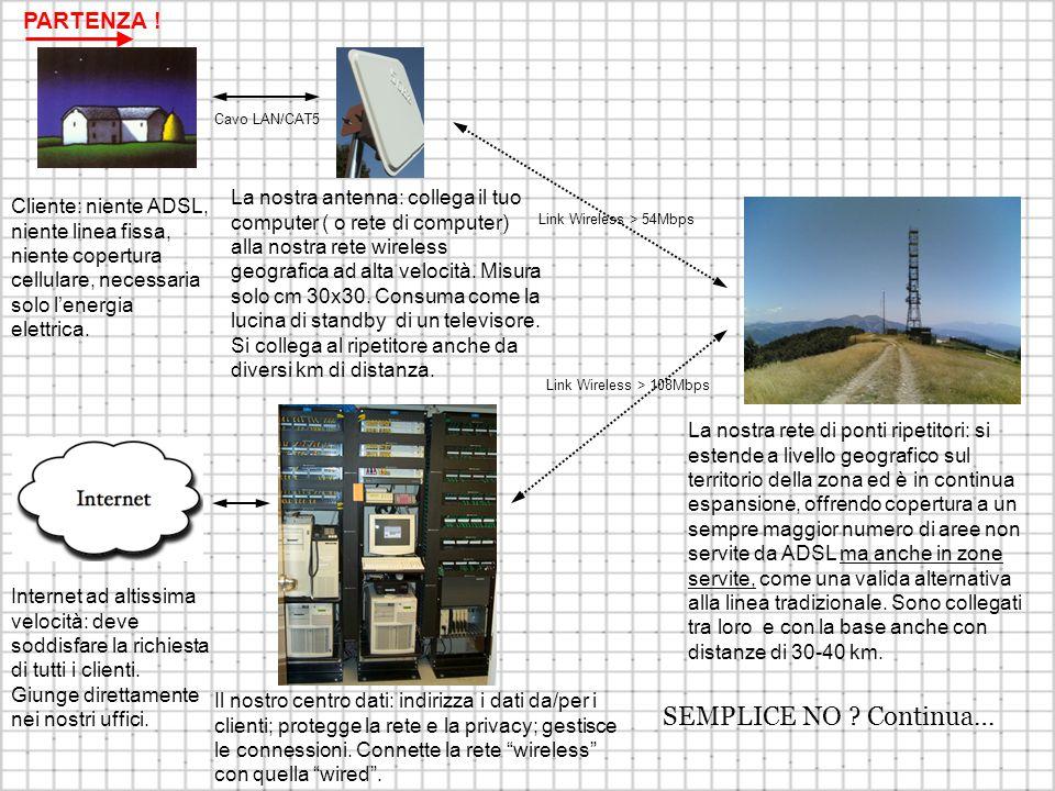 Cliente: niente ADSL, niente linea fissa, niente copertura cellulare, necessaria solo l'energia elettrica.