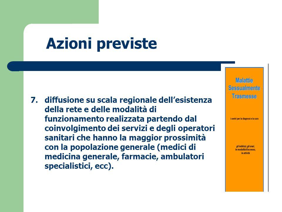 7.diffusione su scala regionale dell'esistenza della rete e delle modalità di funzionamento realizzata partendo dal coinvolgimento dei servizi e degli