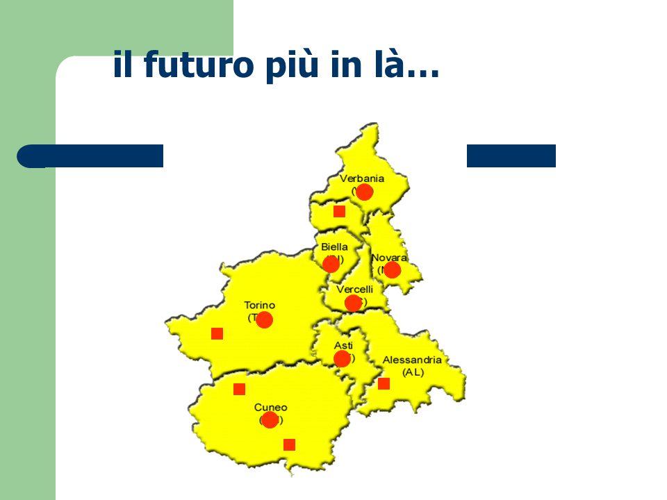 il futuro più in là…