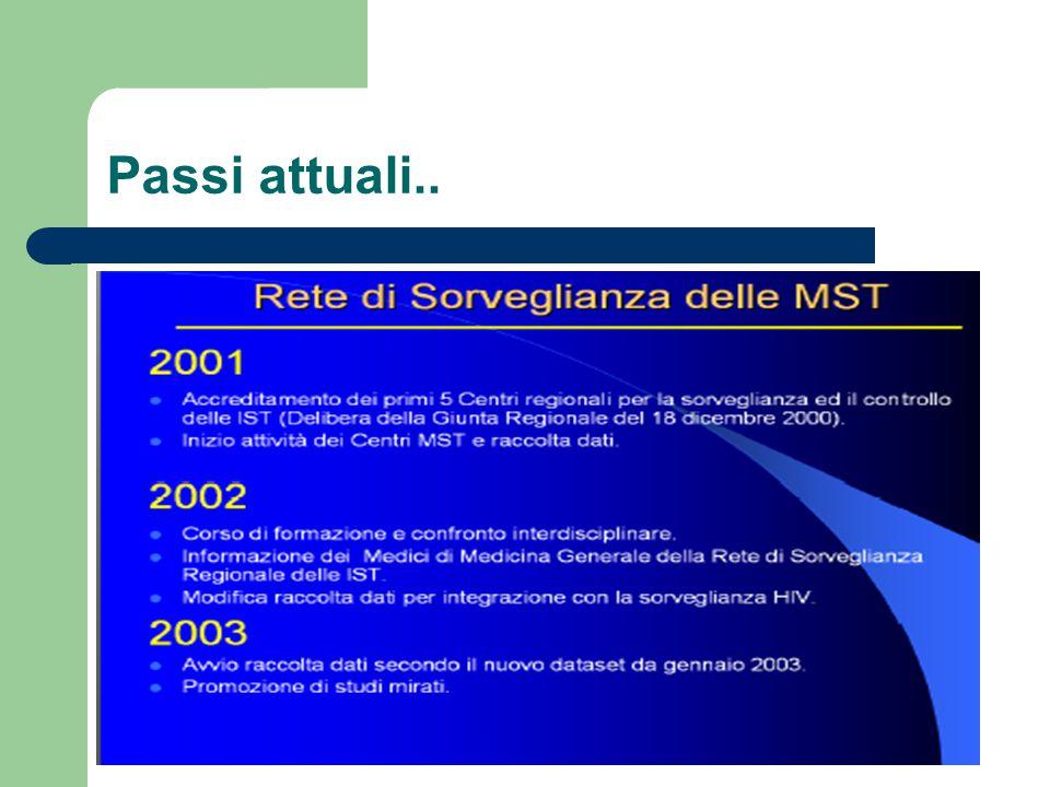 L'esigenza attuale resta quella di estendere la rete in modo che l'offerta di prevenzione raggiunga tutto il Piemonte ed interessi anche la popolazione generale e non solo specifiche popolazioni a rischio.