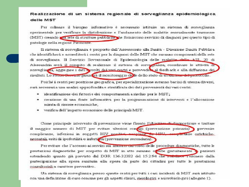 6.creazione di gruppi di lavoro locali, in ogni Azienda Sanitaria del Piemonte, al fine di costruire specifici percorsi per l'erogazione degli interventi di prevenzione, diagnosi e cura adattati alla realtà locale, alla disponibilità di risorse e alle esigenze della popolazione destinataria degli interventi; Azioni previste