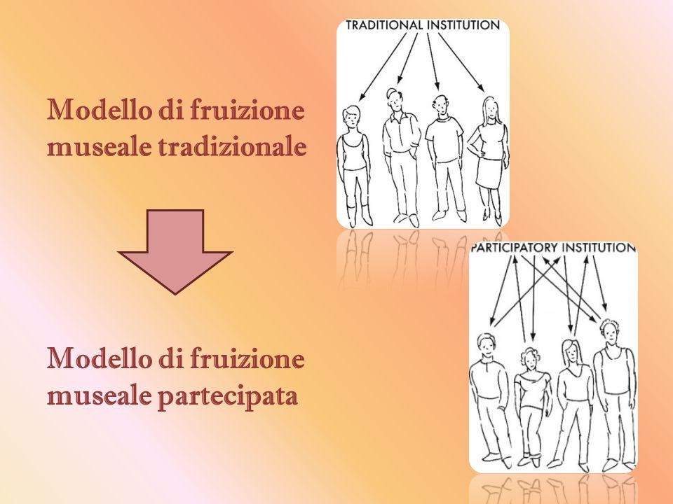 Modello di fruizione museale tradizionale Modello di fruizione museale partecipata