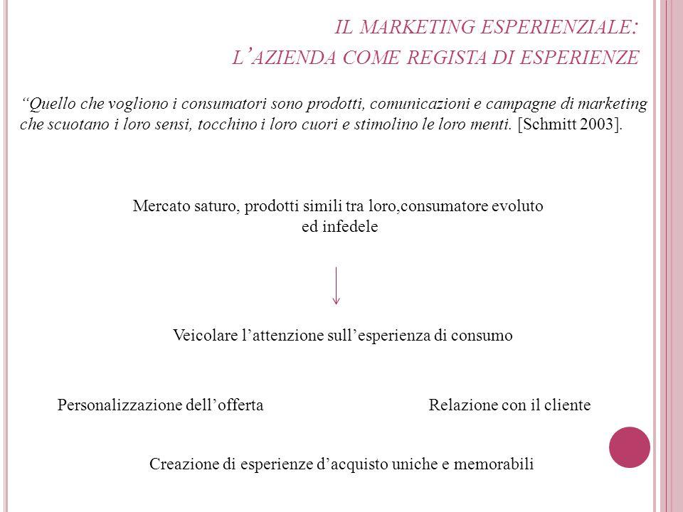 """IL MARKETING ESPERIENZIALE : L ' AZIENDA COME REGISTA DI ESPERIENZE """"Quello che vogliono i consumatori sono prodotti, comunicazioni e campagne di mark"""
