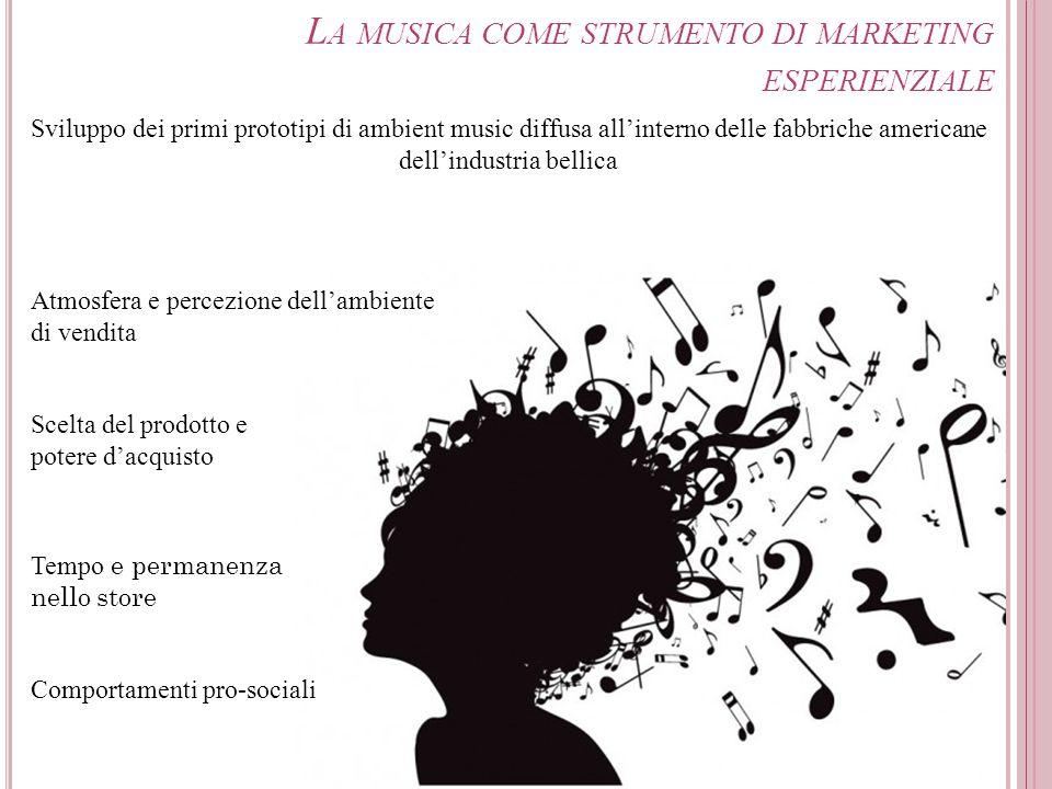 L A MUSICA COME STRUMENTO DI MARKETING ESPERIENZIALE Sviluppo dei primi prototipi di ambient music diffusa all'interno delle fabbriche americane dell'