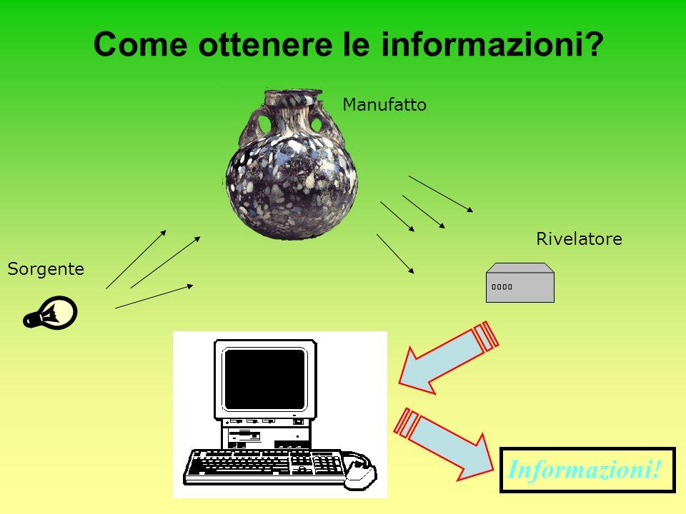 Sorgente Rivelatore Manufatto Come ottenere le informazioni? Informazioni!