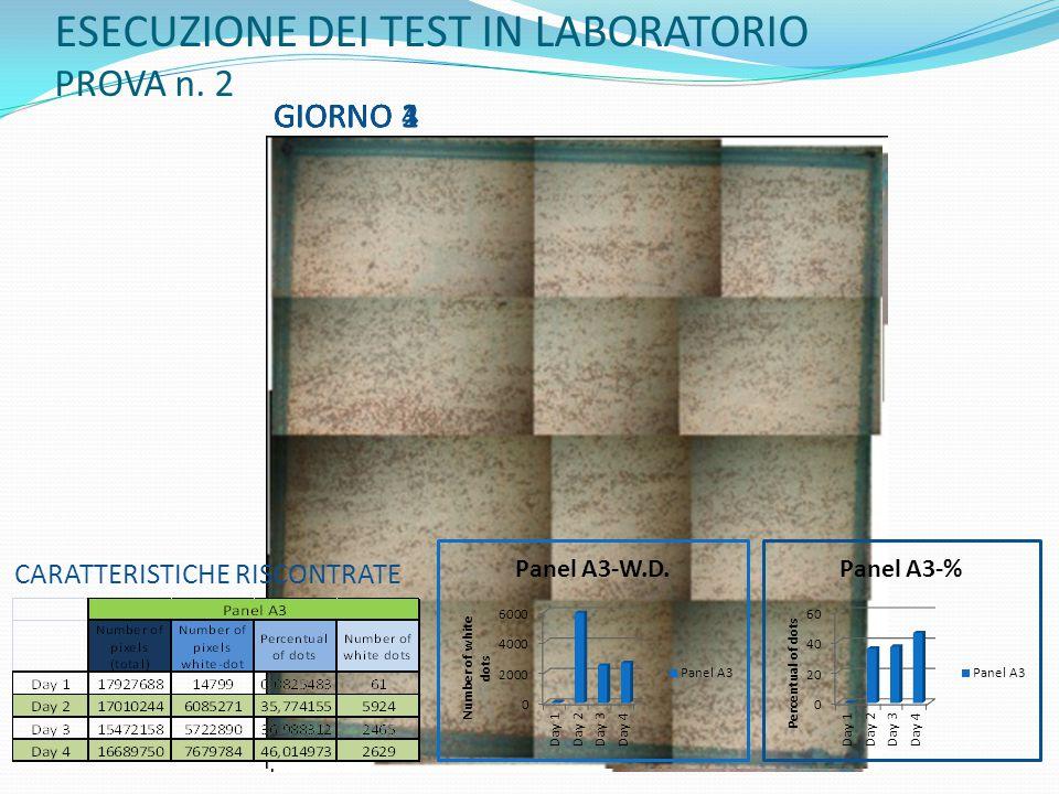 LCA IL FOGLIO DI CALCOLO A partire dai risultati del calcolo del campione 6-A si è voluto impostare un foglio di calcolo che consenta di ottenere con buona approssimazione la valutazione dell'impatto ambientale di una diversa tipologia di superficie vetrata.