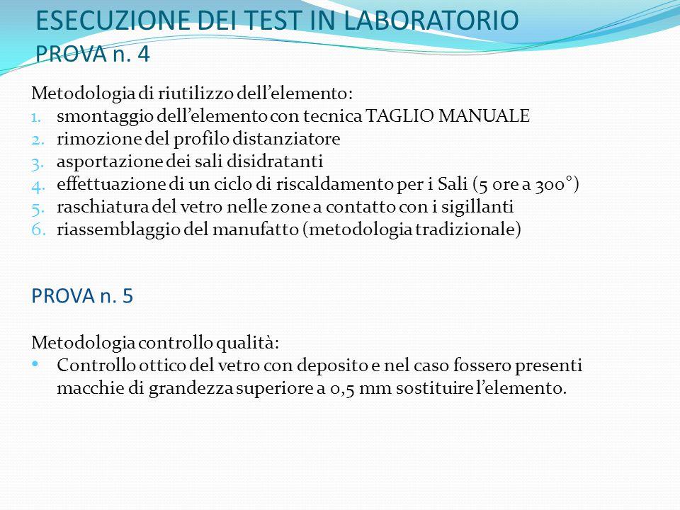 LCA ANALISI DI SENSIBILITÀ (6) IL MATERIALE POLIMERICO INTERPOSTO CHE SOSTITUISCE IL VETRO DI MEZZO Confronto eseguito con Impact 2002+.