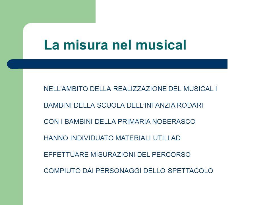 NELL'AMBITO DELLA REALIZZAZIONE DEL MUSICAL I BAMBINI DELLA SCUOLA DELL'INFANZIA RODARI CON I BAMBINI DELLA PRIMARIA NOBERASCO HANNO INDIVIDUATO MATER