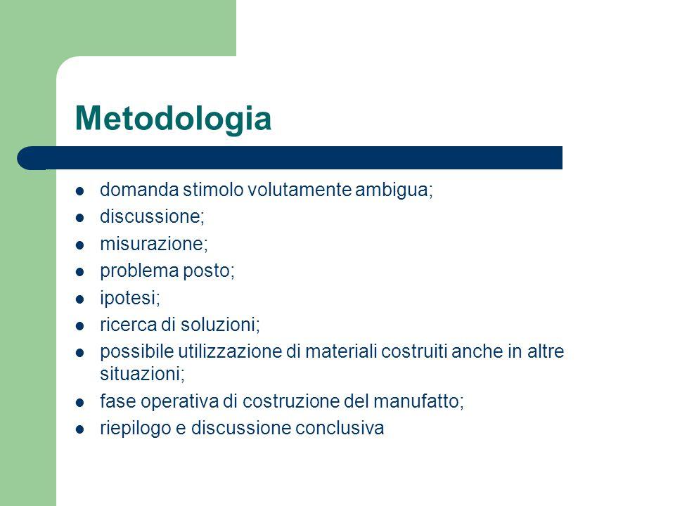 Metodologia domanda stimolo volutamente ambigua; discussione; misurazione; problema posto; ipotesi; ricerca di soluzioni; possibile utilizzazione di m