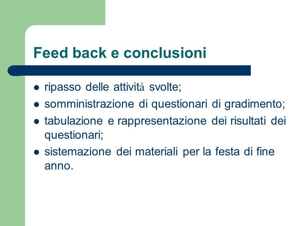 Feed back e conclusioni ripasso delle attivit à svolte; somministrazione di questionari di gradimento; tabulazione e rappresentazione dei risultati de