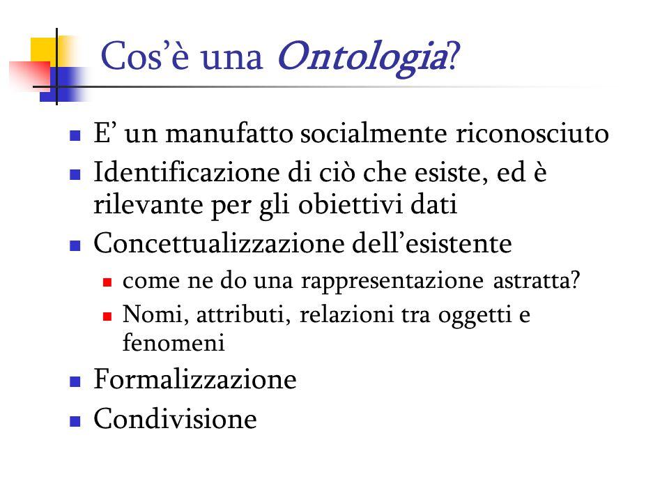 Cos'è una Ontologia? E' un manufatto socialmente riconosciuto Identificazione di ciò che esiste, ed è rilevante per gli obiettivi dati Concettualizzaz