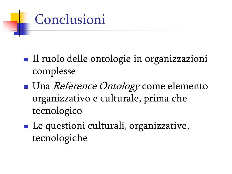 Conclusioni Il ruolo delle ontologie in organizzazioni complesse Una Reference Ontology come elemento organizzativo e culturale, prima che tecnologico