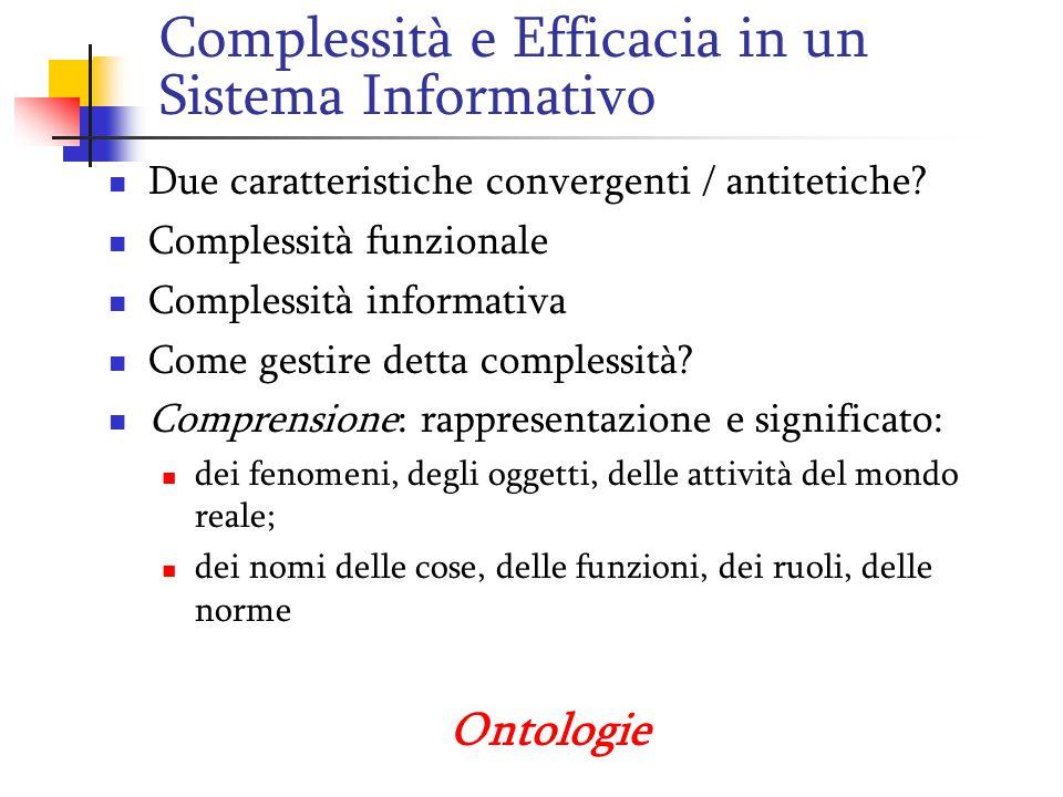 Complessità e Efficacia in un Sistema Informativo Due caratteristiche convergenti / antitetiche? Complessità funzionale Complessità informativa Come g