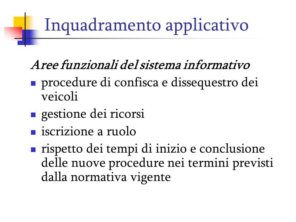 Inquadramento applicativo Aree funzionali del sistema informativo procedure di confisca e dissequestro dei veicoli gestione dei ricorsi iscrizione a r