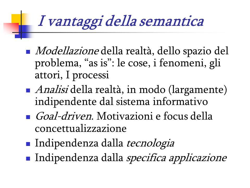 I vantaggi della semantica Modellazione della realtà, dello spazio del problema, as is : le cose, i fenomeni, gli attori, I processi Analisi della realtà, in modo (largamente) indipendente dal sistema informativo Goal-driven.