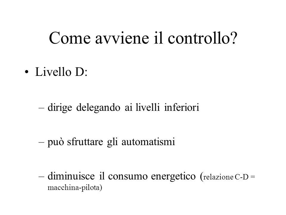 Come avviene il controllo? Livello D: –dirige delegando ai livelli inferiori –può sfruttare gli automatismi –diminuisce il consumo energetico ( relazi