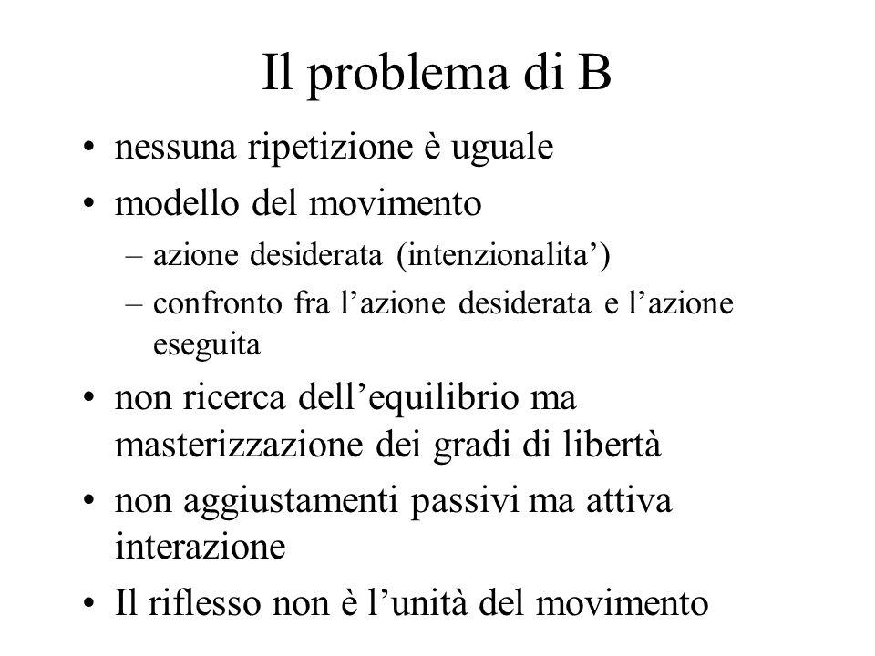 Il problema di B nessuna ripetizione è uguale modello del movimento –azione desiderata (intenzionalita') –confronto fra l'azione desiderata e l'azione