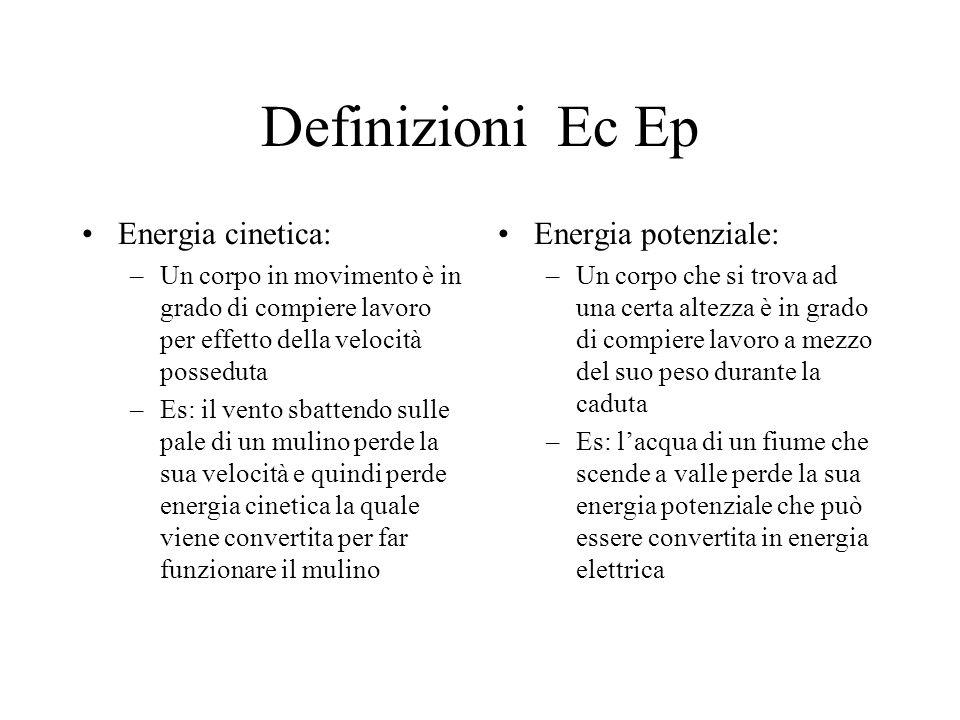 Definizioni Ec Ep Energia cinetica: –Un corpo in movimento è in grado di compiere lavoro per effetto della velocità posseduta –Es: il vento sbattendo