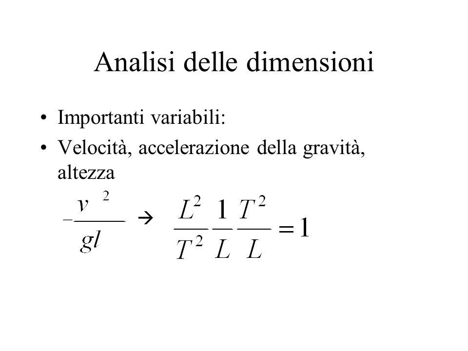 Analisi delle dimensioni Importanti variabili: Velocità, accelerazione della gravità, altezza – 