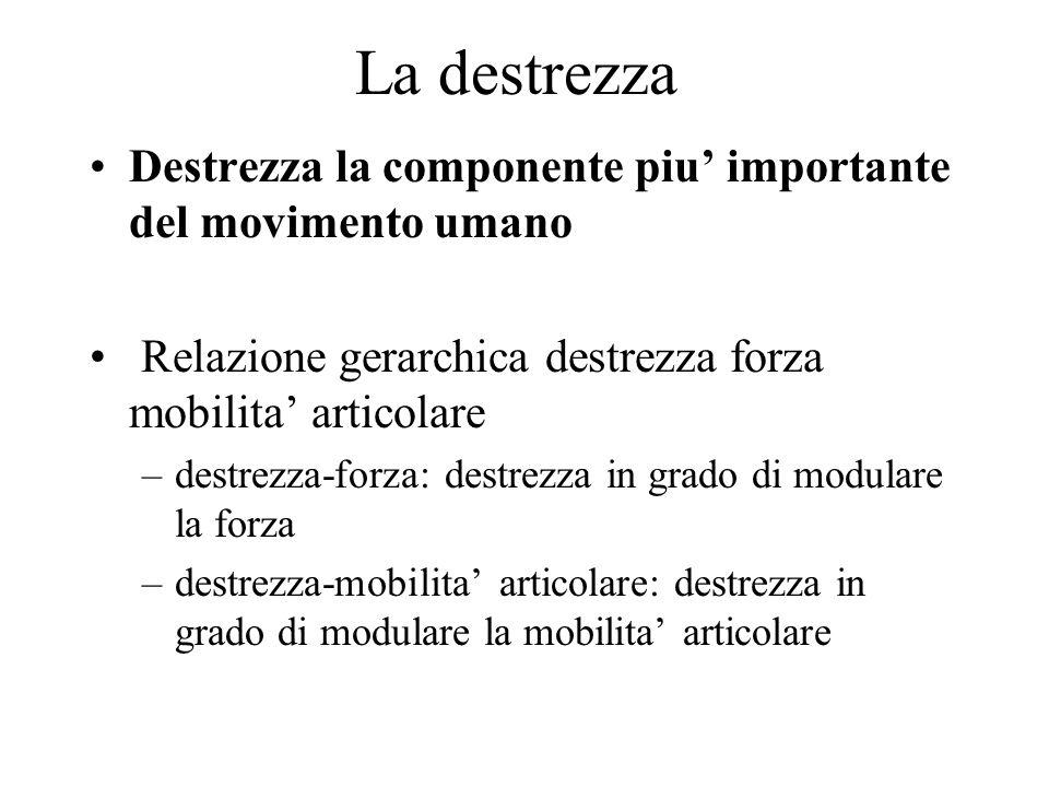 La destrezza Destrezza la componente piu' importante del movimento umano Relazione gerarchica destrezza forza mobilita' articolare –destrezza-forza: d