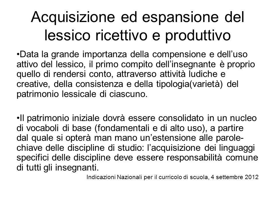 Acquisizione ed espansione del lessico ricettivo e produttivo Data la grande importanza della compensione e dell'uso attivo del lessico, il primo comp