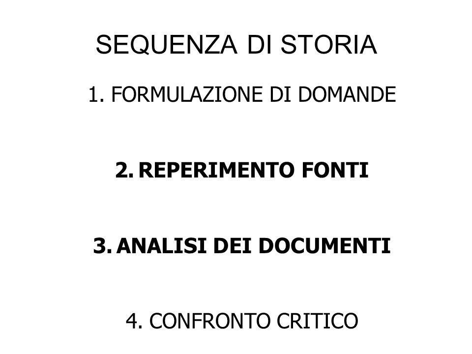 SEQUENZA DI STORIA 1.FORMULAZIONE DI DOMANDE 2.REPERIMENTO FONTI 3.ANALISI DEI DOCUMENTI 4.CONFRONTO CRITICO