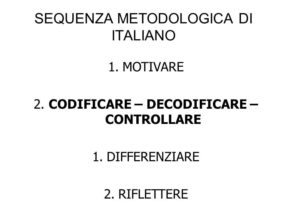 SEQUENZA METODOLOGICA DI ITALIANO 1.MOTIVARE 2. CODIFICARE – DECODIFICARE – CONTROLLARE 1.DIFFERENZIARE 2.RIFLETTERE