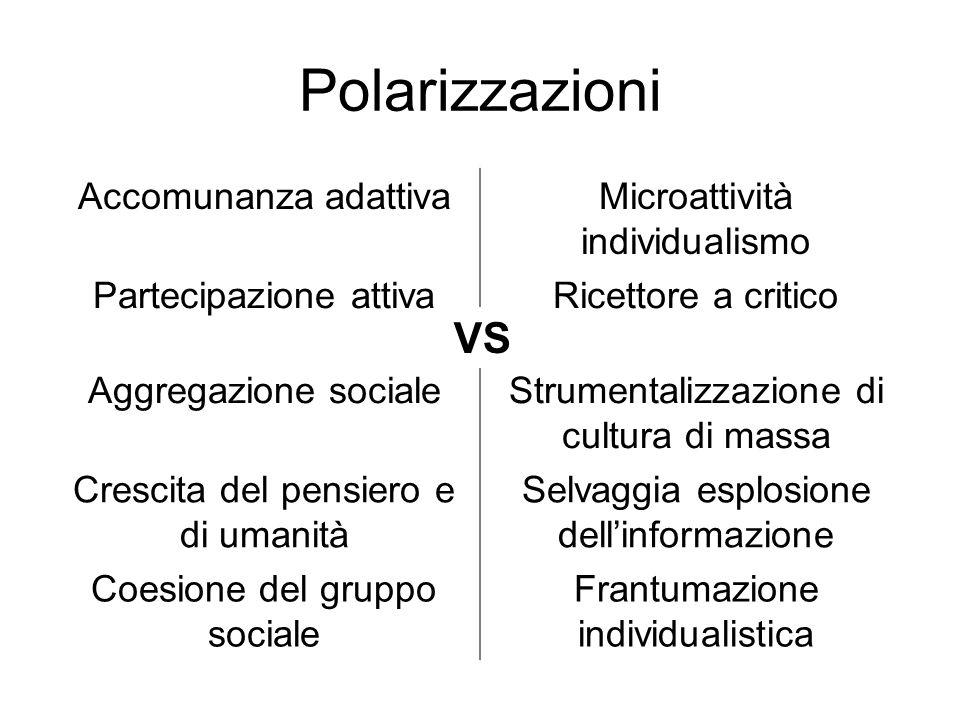 Polarizzazioni Accomunanza adattivaMicroattività individualismo Partecipazione attivaRicettore a critico Aggregazione socialeStrumentalizzazione di cu