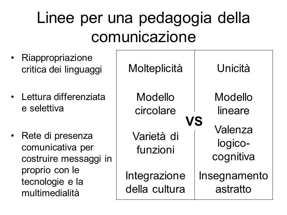 Linee per una pedagogia della comunicazione Riappropriazione critica dei linguaggi Lettura differenziata e selettiva Rete di presenza comunicativa per