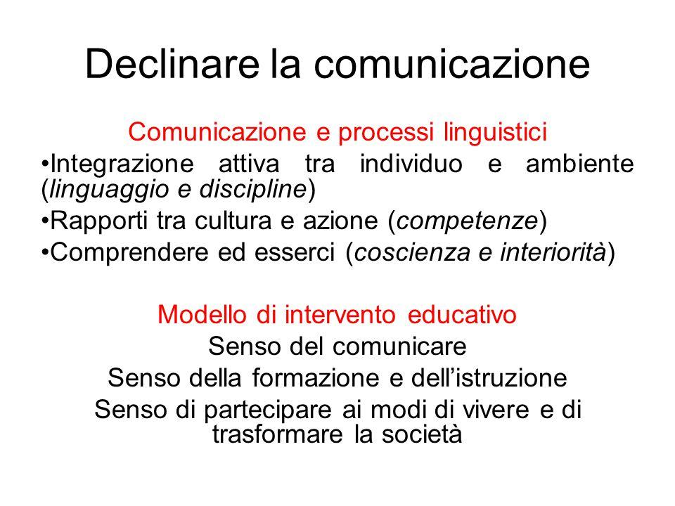 Declinare la comunicazione Comunicazione e processi linguistici Integrazione attiva tra individuo e ambiente (linguaggio e discipline) Rapporti tra cu