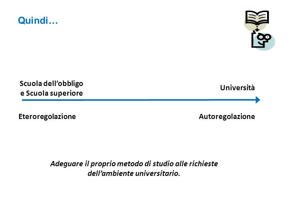 Adeguare il proprio metodo di studio alle richieste dell'ambiente universitario. Scuola dell'obbligo e Scuola superiore Università AutoregolazioneEter
