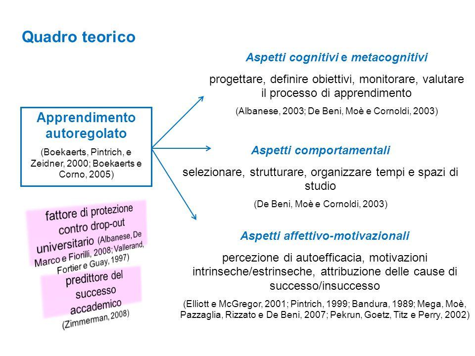Aspetti comportamentali selezionare, strutturare, organizzare tempi e spazi di studio (De Beni, Moè e Cornoldi, 2003) Aspetti cognitivi e metacognitivi progettare, definire obiettivi, monitorare, valutare il processo di apprendimento (Albanese, 2003; De Beni, Moè e Cornoldi, 2003) Aspetti affettivo-motivazionali percezione di autoefficacia, motivazioni intrinseche/estrinseche, attribuzione delle cause di successo/insuccesso (Elliott e McGregor, 2001; Pintrich, 1999; Bandura, 1989; Mega, Moè, Pazzaglia, Rizzato e De Beni, 2007; Pekrun, Goetz, Titz e Perry, 2002) Apprendimento autoregolato (Boekaerts, Pintrich, e Zeidner, 2000; Boekaerts e Corno, 2005) Quadro teorico