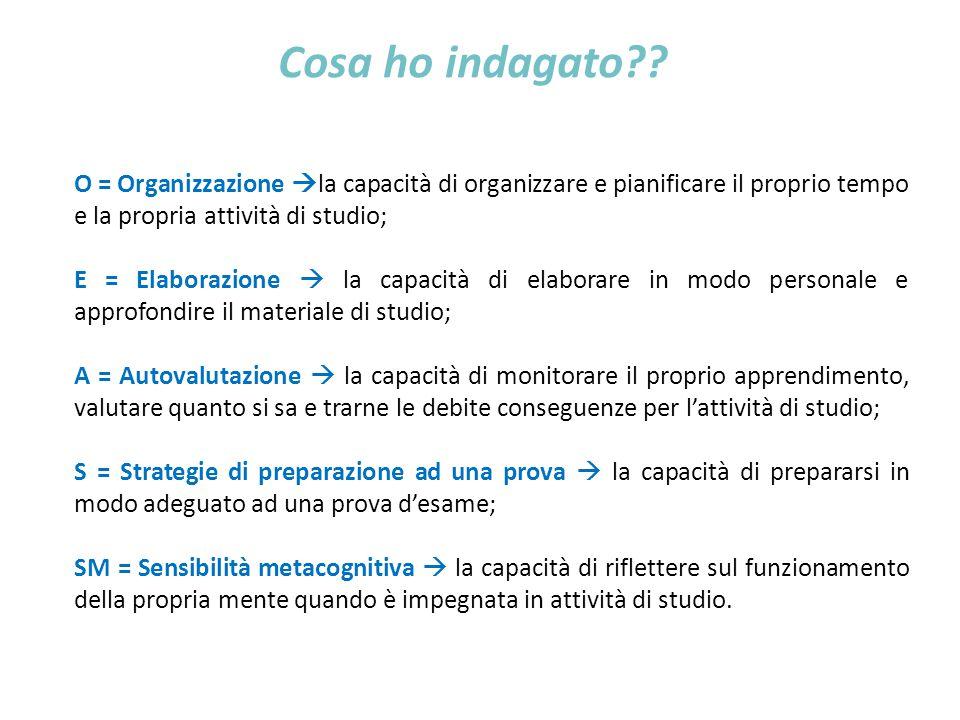 O = Organizzazione  la capacità di organizzare e pianificare il proprio tempo e la propria attività di studio; E = Elaborazione  la capacità di elab
