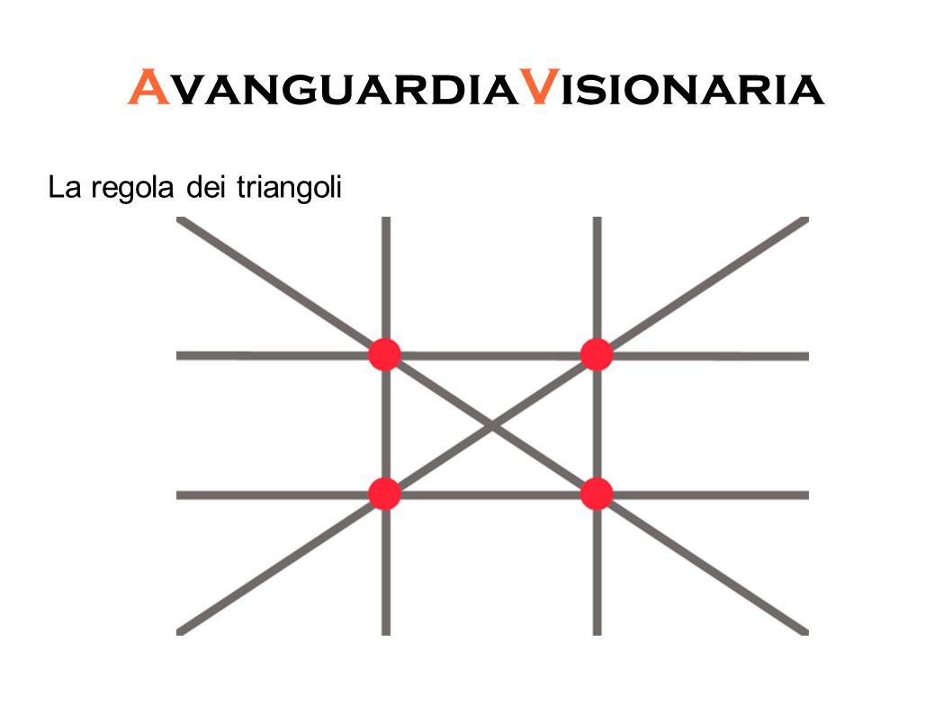 AvanguardiaVisionaria L utilizzo di triangoli in composizione e posa: questo trucco non è un segreto per nessuno.