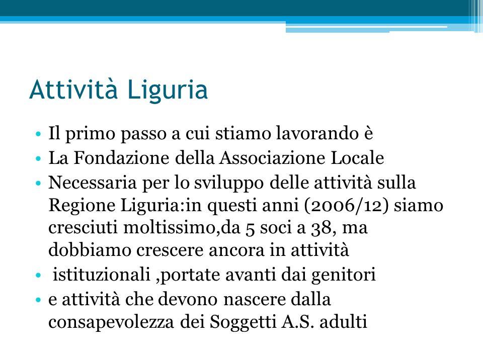 Attività Liguria Il primo passo a cui stiamo lavorando è La Fondazione della Associazione Locale Necessaria per lo sviluppo delle attività sulla Regio