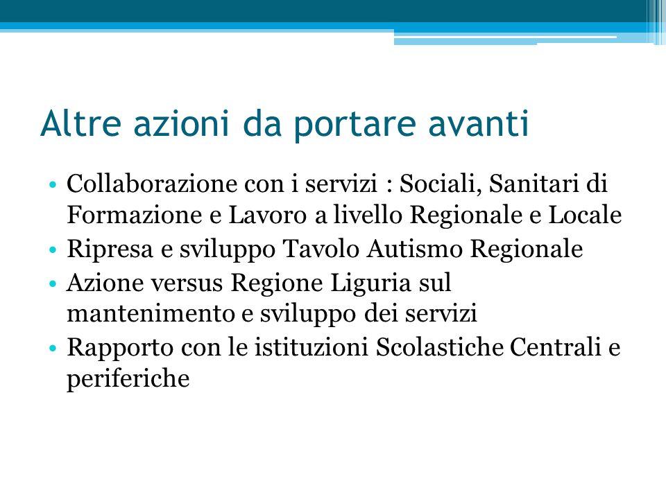 Altre azioni da portare avanti Collaborazione con i servizi : Sociali, Sanitari di Formazione e Lavoro a livello Regionale e Locale Ripresa e sviluppo