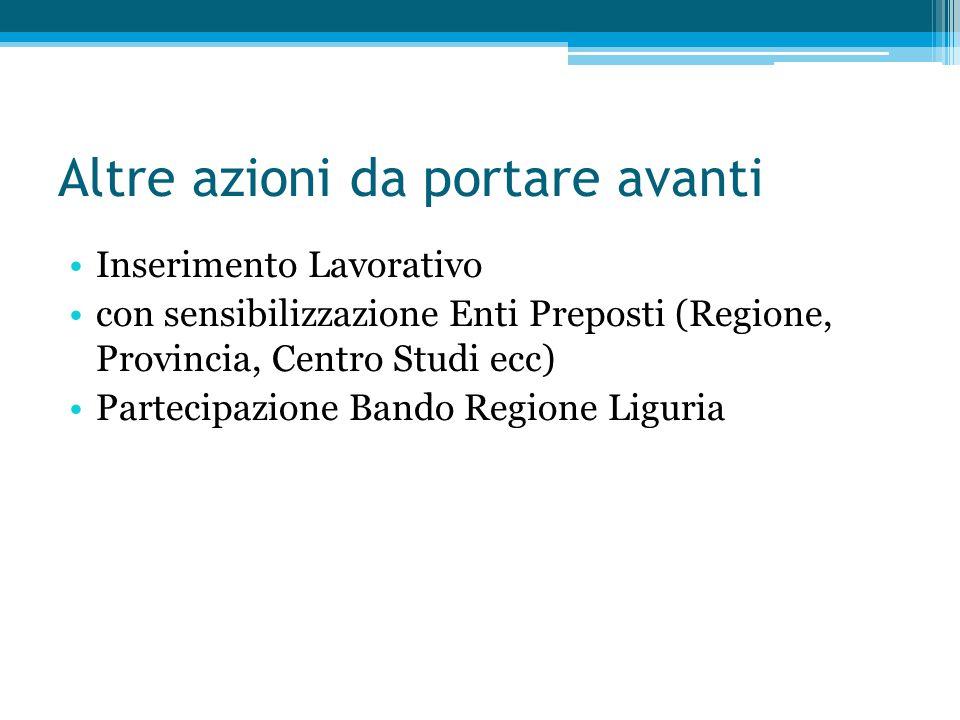 Altre azioni da portare avanti Inserimento Lavorativo con sensibilizzazione Enti Preposti (Regione, Provincia, Centro Studi ecc) Partecipazione Bando Regione Liguria