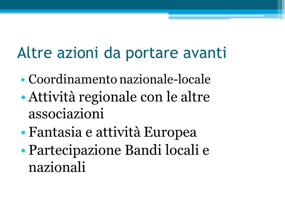 Altre azioni da portare avanti Coordinamento nazionale-locale Attività regionale con le altre associazioni Fantasia e attività Europea Partecipazione