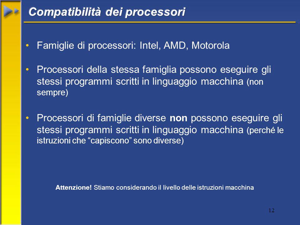 12 Famiglie di processori: Intel, AMD, Motorola Processori della stessa famiglia possono eseguire gli stessi programmi scritti in linguaggio macchina (non sempre) Processori di famiglie diverse non possono eseguire gli stessi programmi scritti in linguaggio macchina (perché le istruzioni che capiscono sono diverse) Attenzione.