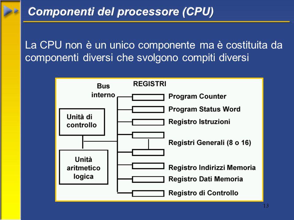 13 La CPU non è un unico componente ma è costituita da componenti diversi che svolgono compiti diversi