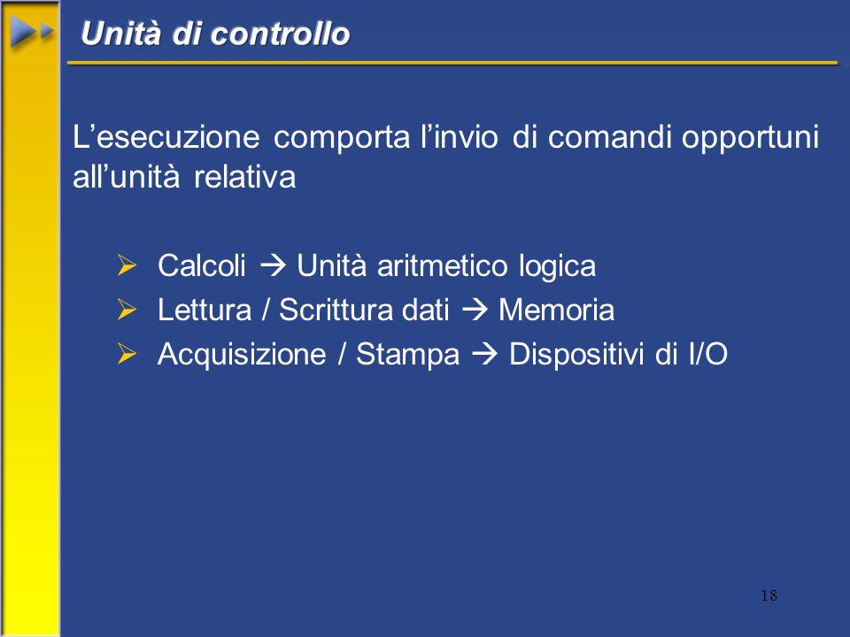 18 L'esecuzione comporta l'invio di comandi opportuni all'unità relativa  Calcoli  Unità aritmetico logica  Lettura / Scrittura dati  Memoria  Acquisizione / Stampa  Dispositivi di I/O