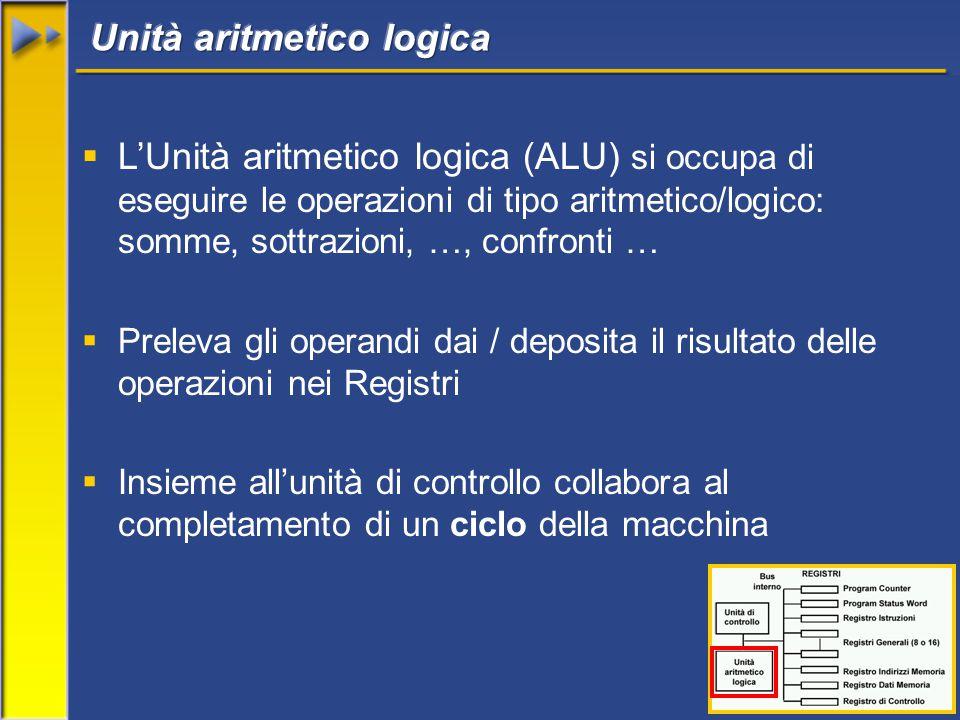19  L'Unità aritmetico logica (ALU) si occupa di eseguire le operazioni di tipo aritmetico/logico: somme, sottrazioni, …, confronti …  Preleva gli operandi dai / deposita il risultato delle operazioni nei Registri  Insieme all'unità di controllo collabora al completamento di un ciclo della macchina