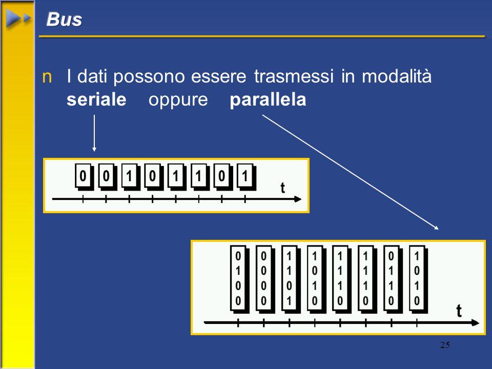 25 nI dati possono essere trasmessi in modalità seriale oppure parallela