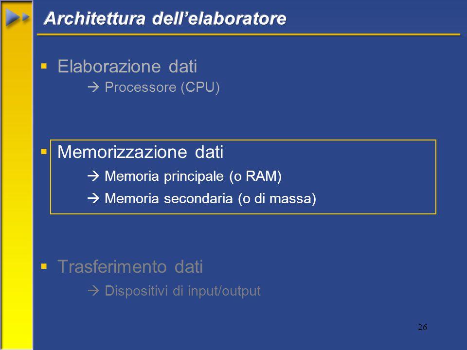26  Elaborazione dati  Processore (CPU)  Memorizzazione dati  Memoria principale (o RAM)  Memoria secondaria (o di massa)  Trasferimento dati  Dispositivi di input/output