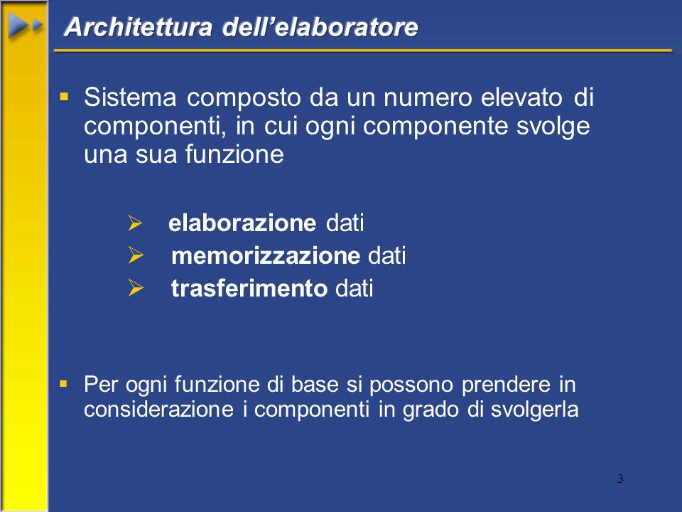 3  Sistema composto da un numero elevato di componenti, in cui ogni componente svolge una sua funzione  elaborazione dati  memorizzazione dati  trasferimento dati  Per ogni funzione di base si possono prendere in considerazione i componenti in grado di svolgerla